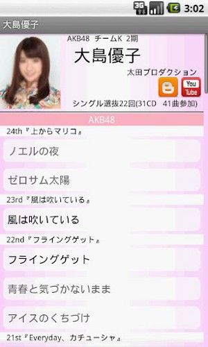 AKB48 選抜データベース 大島優子