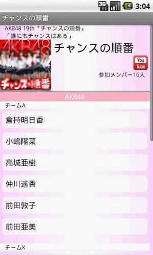 AKB48 選抜データベース メディア1